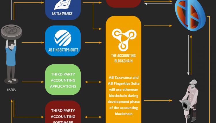 token_ecosystem